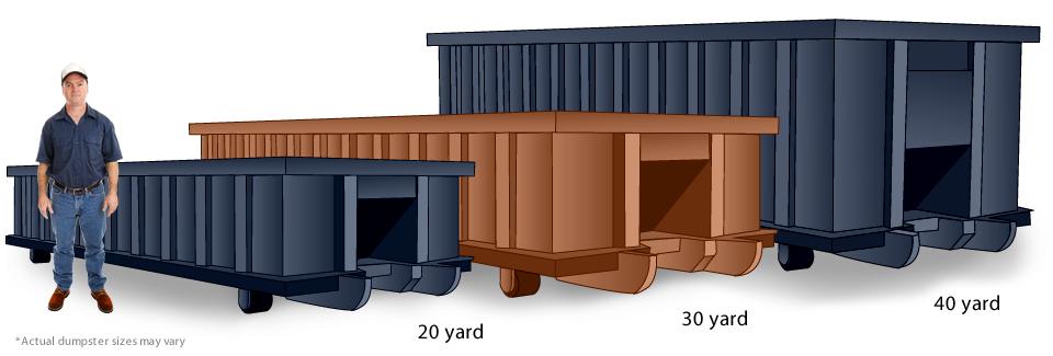 Little Rock Dumpster Service Dumpster Rental Sizes